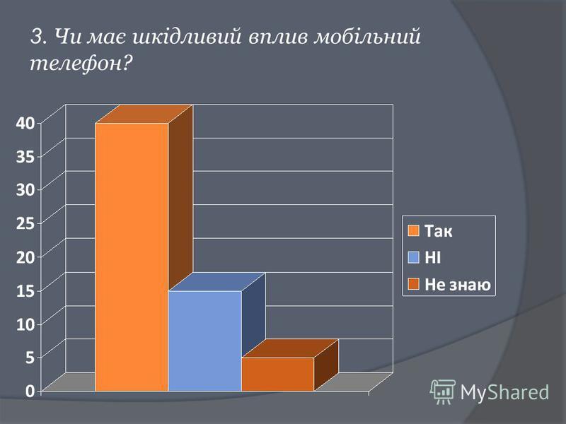 3. Чи має шкідливий вплив мобільний телефон?