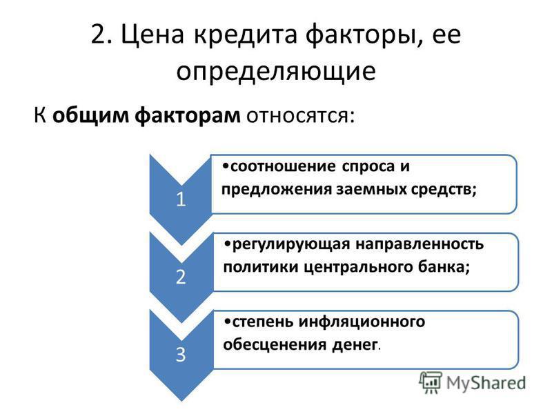 2. Цена кредита факторы, ее определяющие К общим факторам относятся: 1 соотношение спроса и предложения заемных средств; 2 регулирующая направленность политики центрального банка; 3 степень инфляционного обесценения денег.