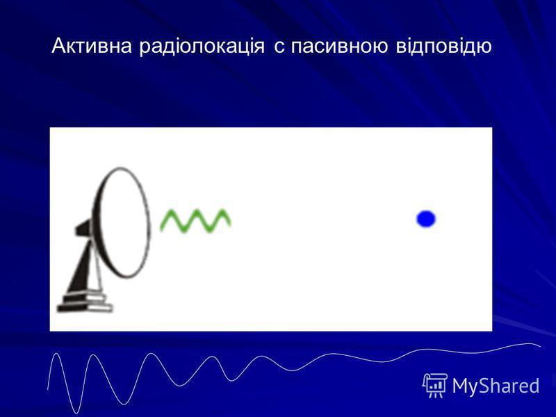 Активна радіолокація с пасивною відповідю