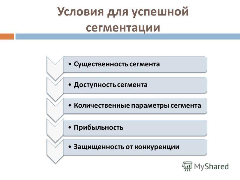 Условия для успешной сегментации Существенность сегмента Доступность сегмента Количественные параметры сегмента Прибыльность Защищенность от конкуренции