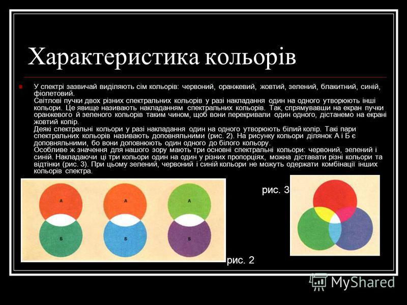 Характеристика кольорів У спектрі зазвичай виділяють сім кольорів: червоний, оранжевий, жовтий, зелений, блакитний, синій, фіолетовий. Світлові пучки двох різних спектральних кольорів у разі накладання один на одного утворюють інші кольори. Це явище