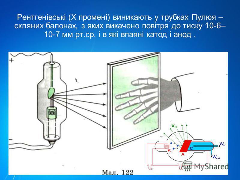 Рентгенівські (Х промені) виникають у трубках Пулюя – скляних балонах, з яких викачено повітря до тиску 10-6– 10-7 мм рт.ср. і в які впаяні катод і анод.