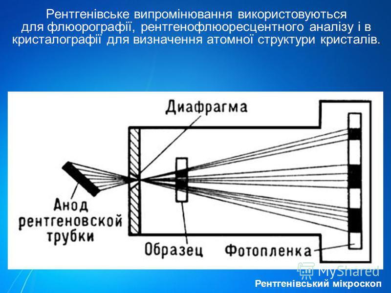Рентгенівське випромінювання використовуються для флюорографії, рентгенофлюоресцентного аналізу і в кристалографії для визначення атомної структури кристалів. Рентгенівський мікроскоп