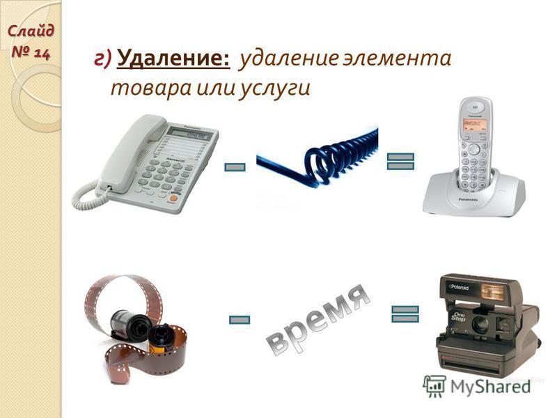 г ) Удаление : удаление элемента товара или услуги Слайд 14