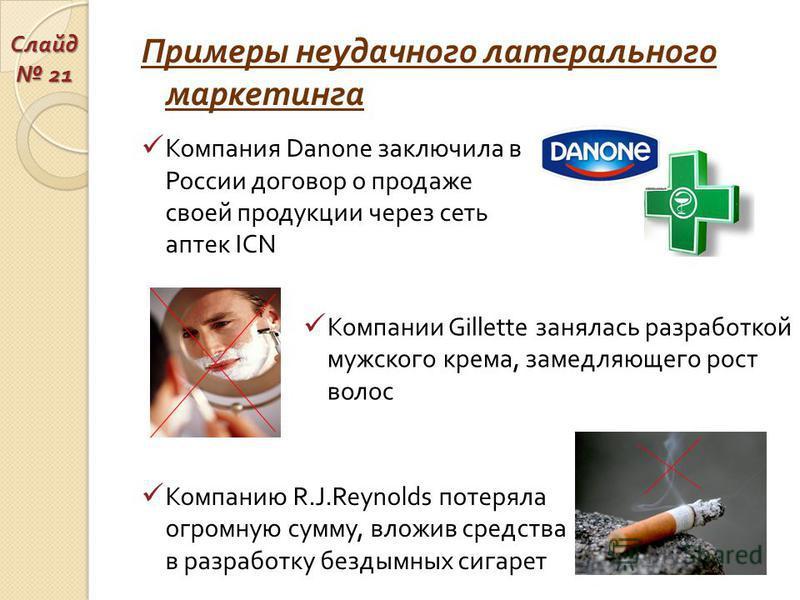 Примеры неудачного латерального маркетинга Компания Danone заключила в России договор о продаже своей продукции через сеть аптек ICN Компанию R.J.Reynolds потеряла огромную сумму, вложив средства в разработку бездымных сигарет Слайд 21 Компании Gille