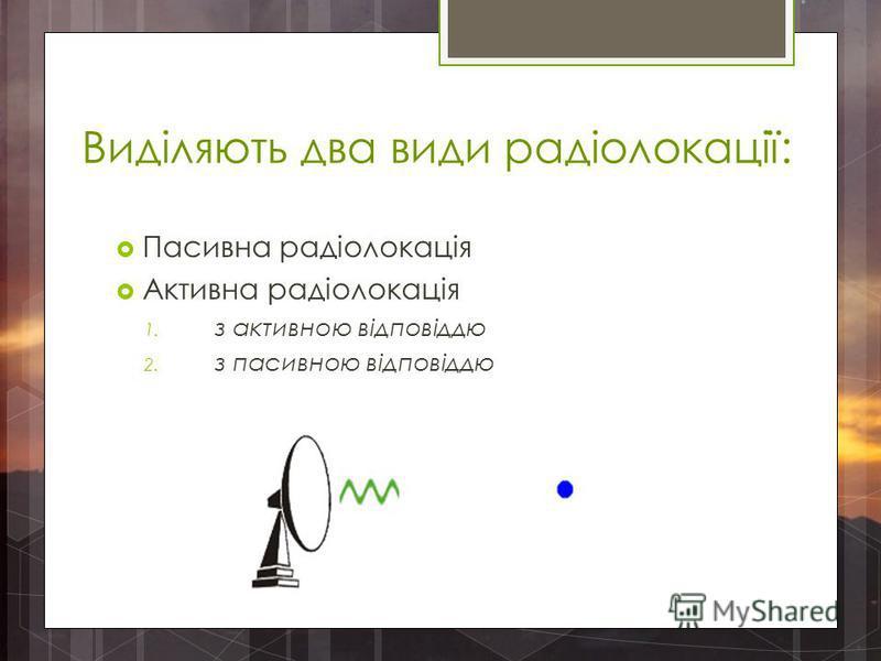 Виділяють два види радіолокації: Пасивна радіолокація Активна радіолокація 1. з активною відповіддю 2. з пасивною відповіддю