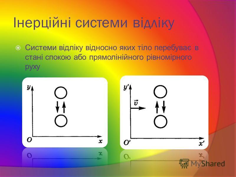 Інерційні системи відліку Системи відліку відносно яких тіло перебуває в стані спокою або прямолінійного рівномірного руху
