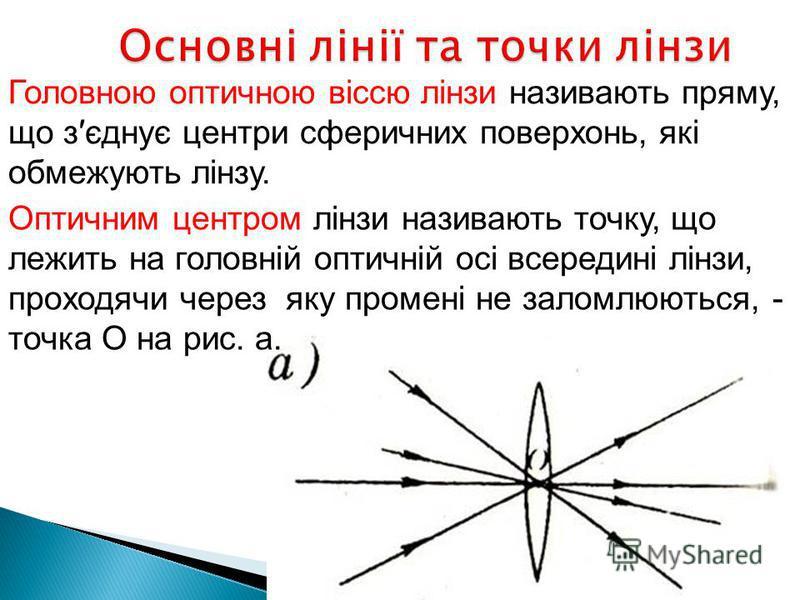 Головною оптичною віссю лінзи називають пряму, що зєднує центри сферичних поверхонь, які обмежують лінзу. Оптичним центром лінзи називають точку, що лежить на головній оптичній осі всередині лінзи, проходячи через яку промені не заломлюються, - точка
