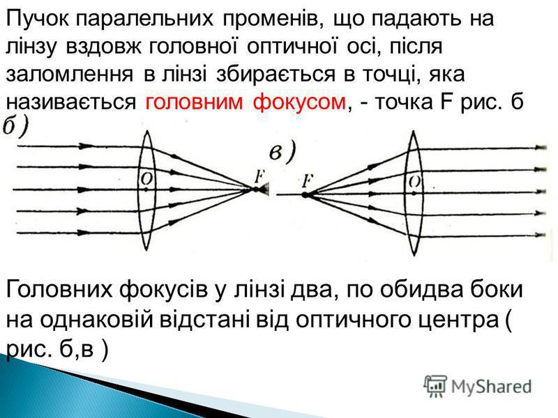 Пучок паралельних променів, що падають на лінзу вздовж головної оптичної осі, після заломлення в лінзі збирається в точці, яка називається головним фокусом, - точка F рис. б Головних фокусів у лінзі два, по обидва боки на однаковій відстані від оптич