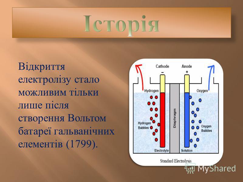 Відкриття електролізу стало можливим тільки лише після створення Вольтом батареї гальванічних елементів (1799).