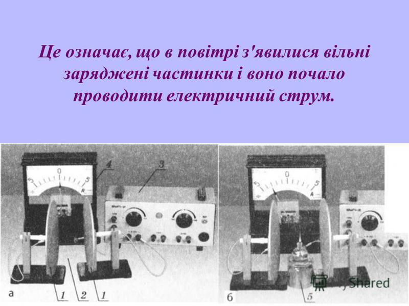 Це означає, що в повітрі з'явилися вільні заряджені частинки і воно почало проводити електричний струм.