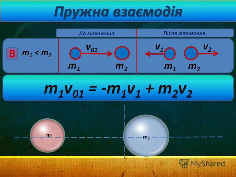 m 1 < m 2 v 01 B v1v1 v2v2 m1m1 m2m2 m1m1 m2m2 До зіткнення Після зіткнення m 1 v 01 = -m 1 v 1 + m 2 v 2 m1m1 m2m2