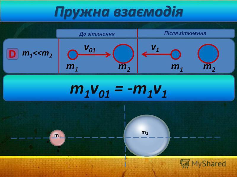 Пружна взаємодія m 1 <<m 2 v 01 D v1v1 m1m1 m2m2 m1m1 До зіткнення Після зіткнення m 1 v 01 = -m 1 v 1 m2m2 m1m1 m2m2