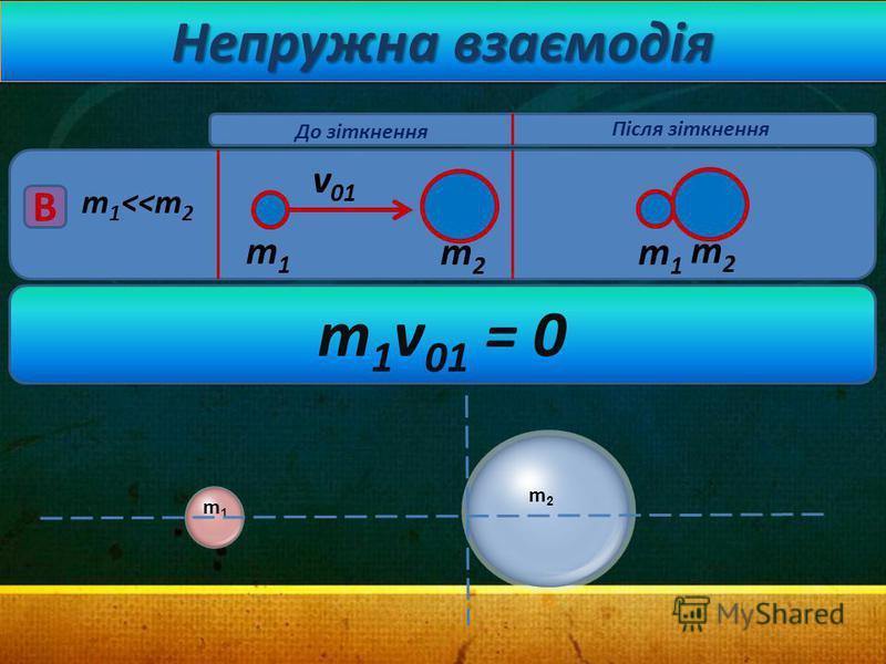 m 1 <<m 2 v 01 B m1m1 m2m2 m1m1 До зіткнення Після зіткнення m 1 v 01 = 0 m2m2 Непружна взаємодія m1m1 m2m2