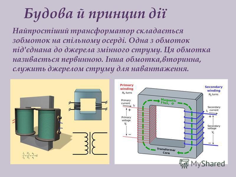 Будова й принцип дії Найпростіший трансформатор складається зобмоток на спільному осерді. Одна з обмоток під'єднана до джерела змінного струму. Ця обмотка називається первинною. Інша обмотка,вторинна, служить джерелом струму для навантаження.