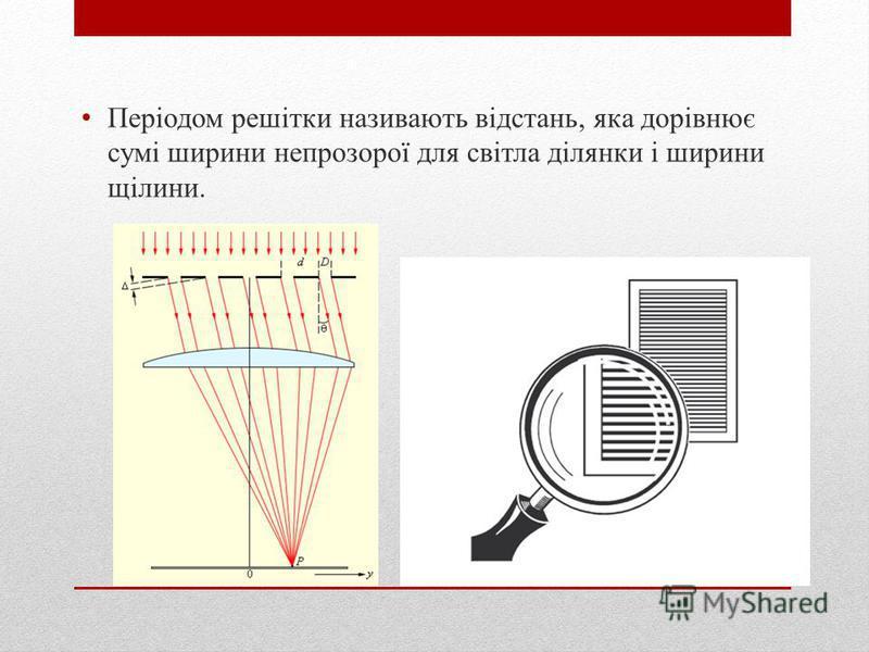 Періодом решітки називають відстань, яка дорівнює сумі ширини непрозорої для світла ділянки і ширини щілини.