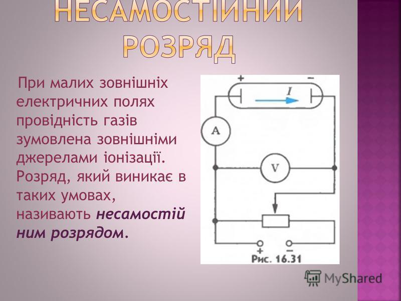 При малих зовнішніх електричних полях провідність газів зумовлена зовнішніми джерелами іонізації. Розряд, який виникає в таких умовах, називають несамостій ним розрядом.