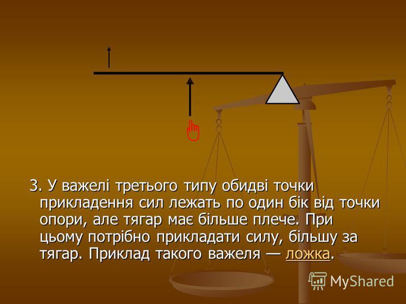 3. У важелі третього типу обидві точки прикладення сил лежать по один бік від точки опори, але тягар має більше плече. При цьому потрібно прикладати силу, більшу за тягар. Приклад такого важеля ложка.