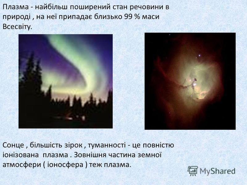 Плазма - найбільш поширений стан речовини в природі, на неї припадає близько 99 % маси Всесвіту. Сонце, більшість зірок, туманності - це повністю іонізована плазма. Зовнішня частина земної атмосфери ( іоносфера ) теж плазма.