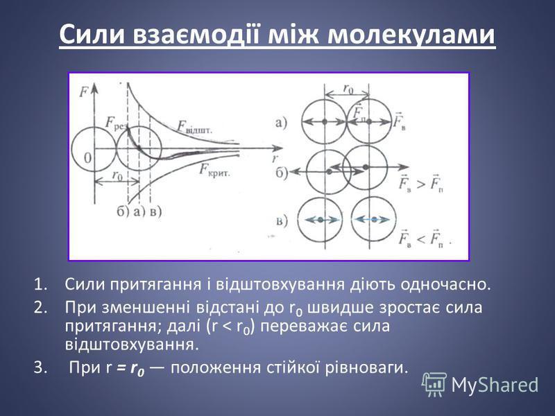 Сили взаємодії між молекулами 1.Сили притягання і відштовхування діють одночасно. 2.При зменшенні відстані до r 0 швидше зростає сила притягання; далі (r < r 0 ) переважає сила відштовхування. 3. При r = r 0 положення стійкої рівноваги.