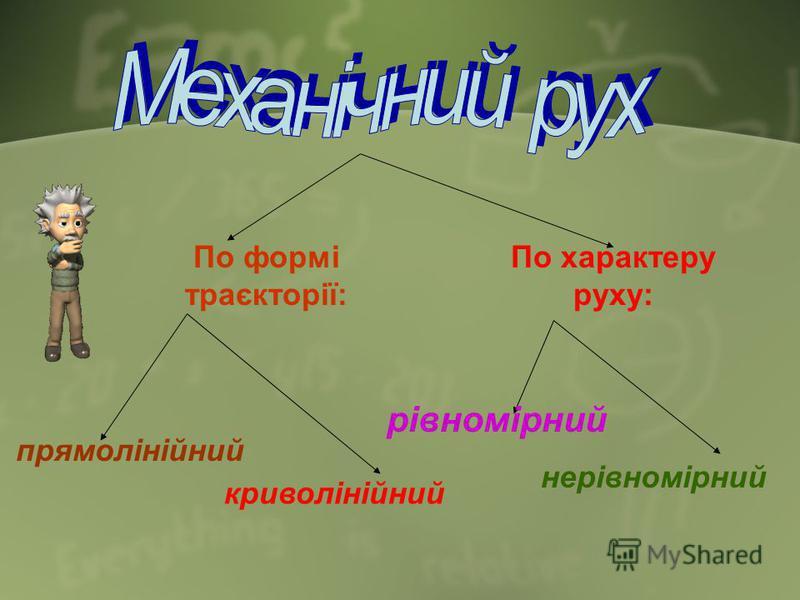 По формі траєкторії: По характеру руху: прямолінійний криволінійний рівномірний нерівномірний