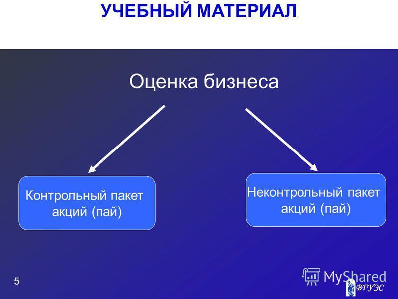 УЧЕБНЫЙ МАТЕРИАЛ 5 Оценка бизнеса Контрольный пакет акций (пай) Неконтрольный пакет акций (пай)