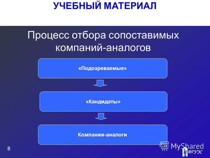 УЧЕБНЫЙ МАТЕРИАЛ 8 Процесс отбора сопоставимых компаний-аналогов «Подозреваемые» «Кандидаты» Компании-аналоги