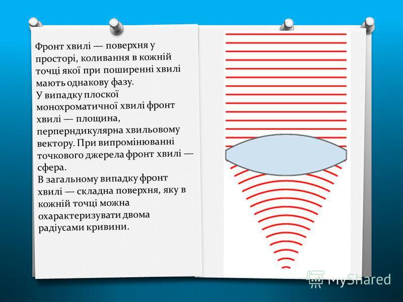 Фронт хвилі поверхня у просторі, коливання в кожній точці якої при поширенні хвилі мають однакову фазу. У випадку плоскої монохроматичної хвилі фронт хвилі площина, перперндикулярна хвильовому вектору. При випромінюванні точкового джерела фронт хвилі