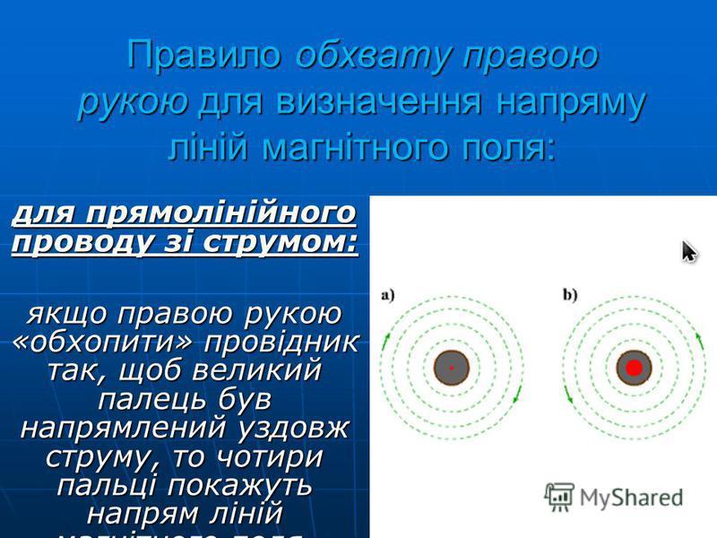 Для визначення напрямку силових ліній магнітного поля застосовують правило свердлика або правило правої руки.