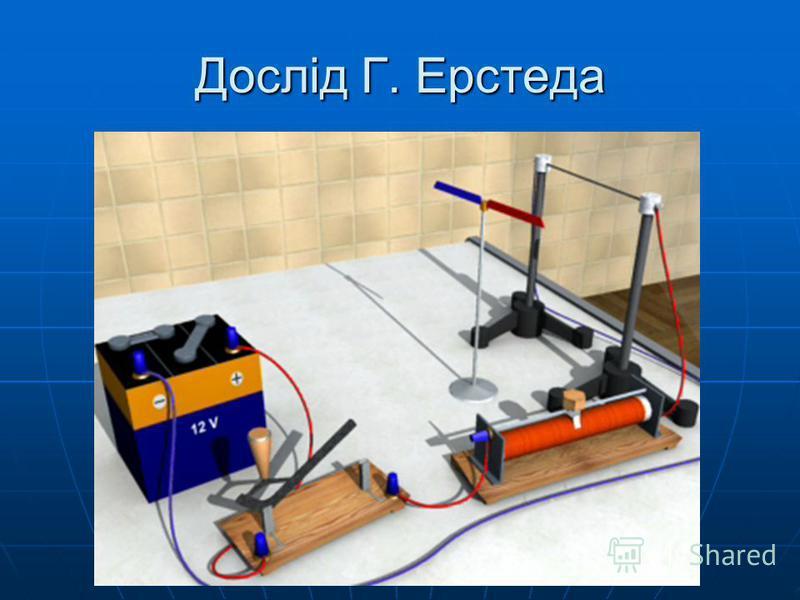 Демонстрація 1. При підключенні кільцевого провідника до джерела струму магнітна стрілка міняє своє положення.