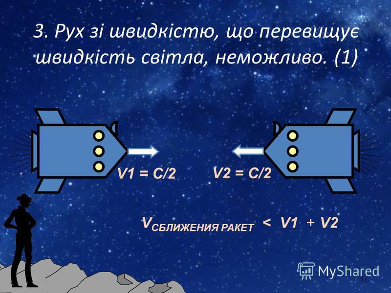 11 3. Рух зі швидкістю, що перевищує швидкість світла, неможливо. (1) V1 = С/2 V2 = С/2 V СБЛИЖЕНИЯ РАКЕТ < V1 + V2