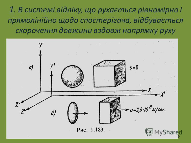 9 1. В системі відліку, що рухається рівномірно І прямолінійно щодо спостерігача, відбувається скорочення довжини вздовж напрямку руху