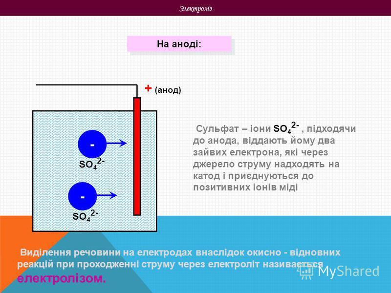 Электроліз На аноді: + (анод) - - Виділення речовини на електродах внаслідок окисно - відновних реакцій при проходженні струму через електроліт називається електролізом. Сульфат – іони SO 4 2-, підходячи до анода, віддають йому два зайвих електрона,