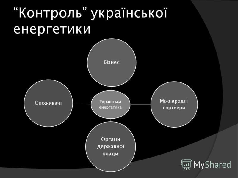 Контроль української енергетики Українська енергетика Бізнес Міжнародні партнери Органи державної влади Споживачі