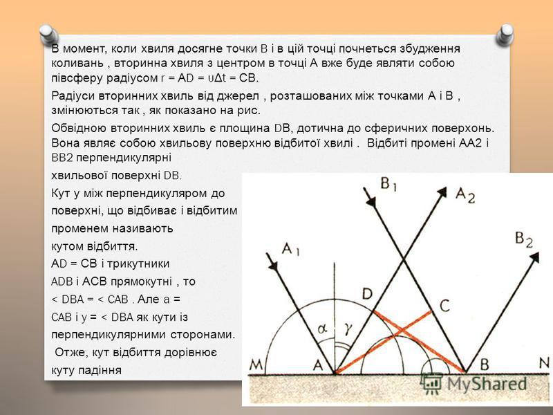 В момент, коли хвиля досягне точки B і в цій точці почнеться збудження коливань, вторинна хвиля з центром в точці А вже буде являти собою півсферу радіусом r = А D = υΔ t = СВ. Радіуси вторинних хвиль від джерел, розташованих між точками А і В, зміню