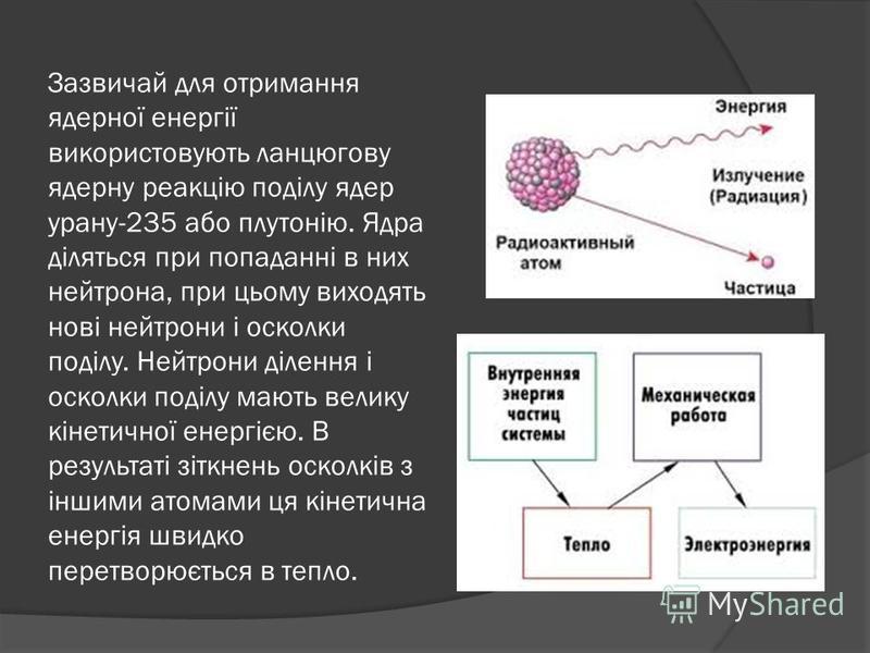 Зазвичай для отримання ядерної енергії використовують ланцюгову ядерну реакцію поділу ядер урану-235 або плутонію. Ядра діляться при попаданні в них нейтрона, при цьому виходять нові нейтрони і осколки поділу. Нейтрони ділення і осколки поділу мають