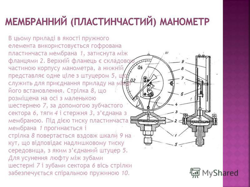 Манометри з багатовитковою трубчастою пружиною. Ці манометри випускаються як показуючі і самописні прилади із записом на дисковій діаграмі і сигналізацією надлишкового тиску. Внаслідок більшої довжини багатовиткової пружини величина переміщення її ві