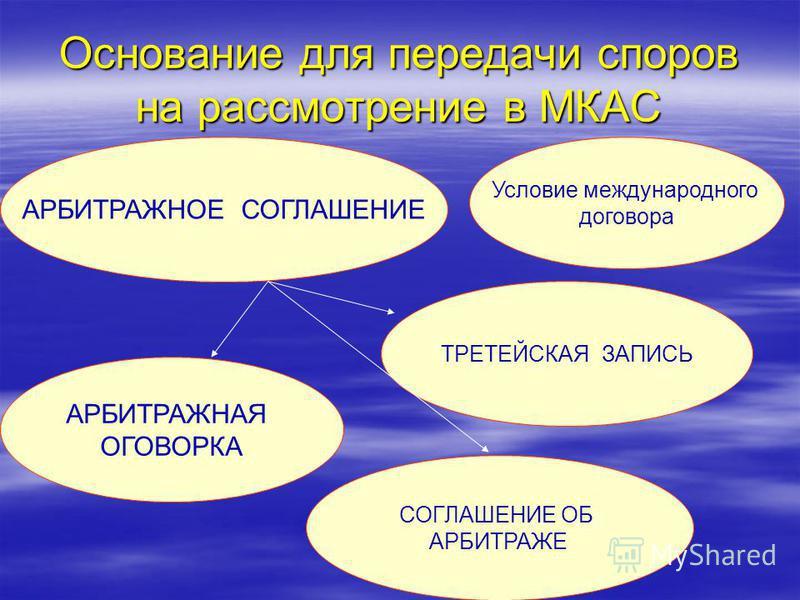 Основание для передачи споров на рассмотрение в МКАС АРБИТРАЖНОЕ СОГЛАШЕНИЕ СОГЛАШЕНИЕ ОБ АРБИТРАЖЕ АРБИТРАЖНАЯ ОГОВОРКА ТРЕТЕЙСКАЯ ЗАПИСЬ Условие международного договора
