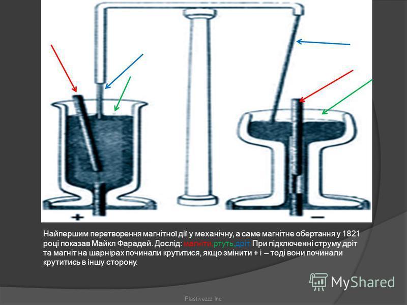 Найпершим перетворення магнітної дії у механічну, а саме магнітне обертання у 1821 році показав Майкл Фарадей. Дослід: магніти,ртуть,дріт. При підключенні струму дріт та магніт на шарнірах починали крутитися, якщо змінити + і – тоді вони починали кру