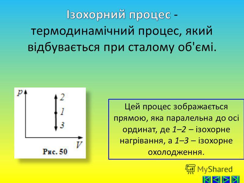 Цей процес зображається прямою, яка паралельна до oci ординат, де 1–2 – ізохорне нагрівання, а 1–3 – ізохорне охолодження.