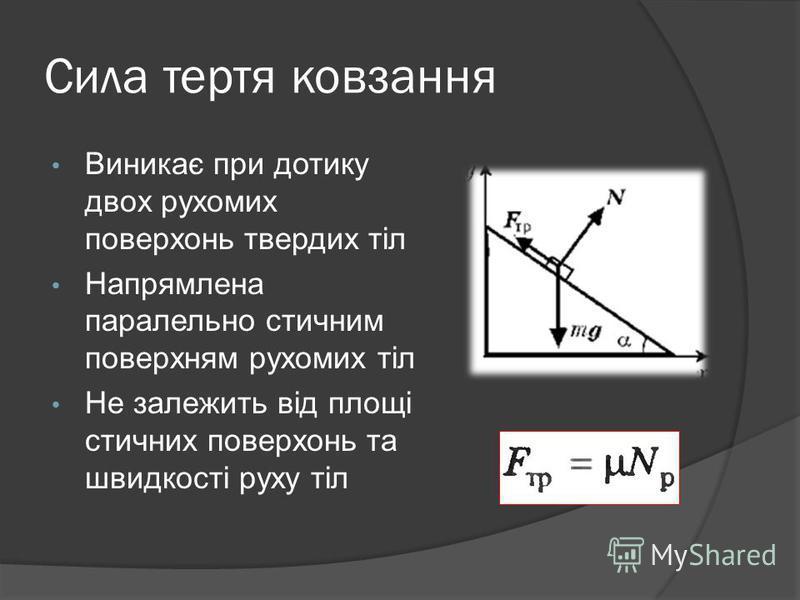 Сила тертя ковзання Виникає при дотику двох рухомих поверхонь твердих тіл Напрямлена паралельно стичним поверхням рухомих тіл Не залежить від площі стичних поверхонь та швидкості руху тіл
