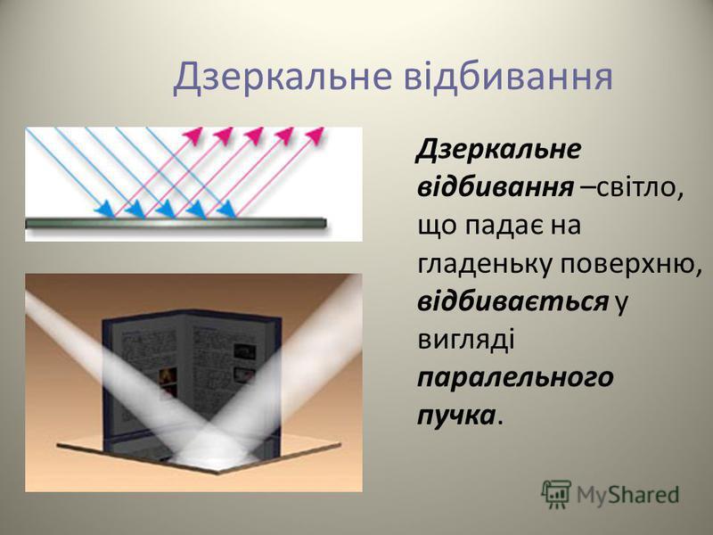 Дзеркальне відбивання Дзеркальне відбивання –світло, що падає на гладеньку поверхню, відбивається у вигляді паралельного пучка.