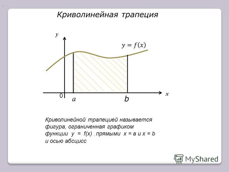 , 0 х у a b Криволинейная трапеция Криволинейной трапецией называется фигура, ограниченная графиком функции y = f(x), прямыми x = a и x = b и осью абсцисс