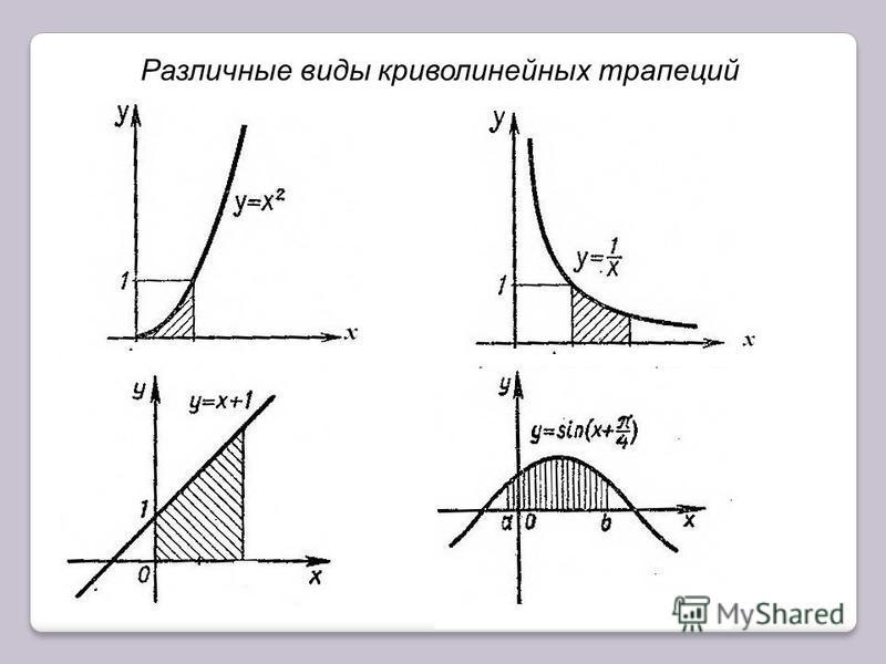 x x Различные виды криволинейных трапеций