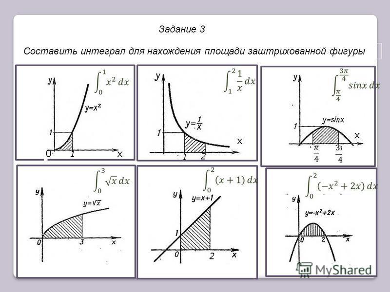 x x x 1 1 0 2 2 Составить интеграл для нахождения площади заштрихованной фигуры Задание 3