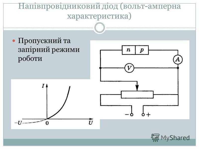 Напівпровідниковий діод (вольт-амперна характеристика) Пропускний та запірний режими роботи