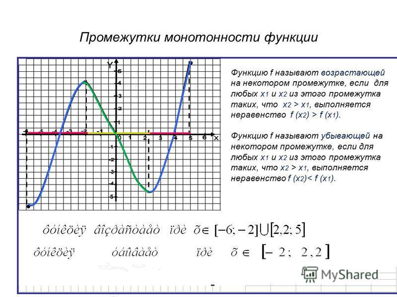 Промежутки монотонности функции Функцию f называют возрастающей на некотором промежутке, если для любых x 1 и x 2 из этого промежутка таких, что x 2 > x 1, выполняется неравенство f (x 2 ) > f (x 1 ). Функцию f называют убывающей на некотором промежу