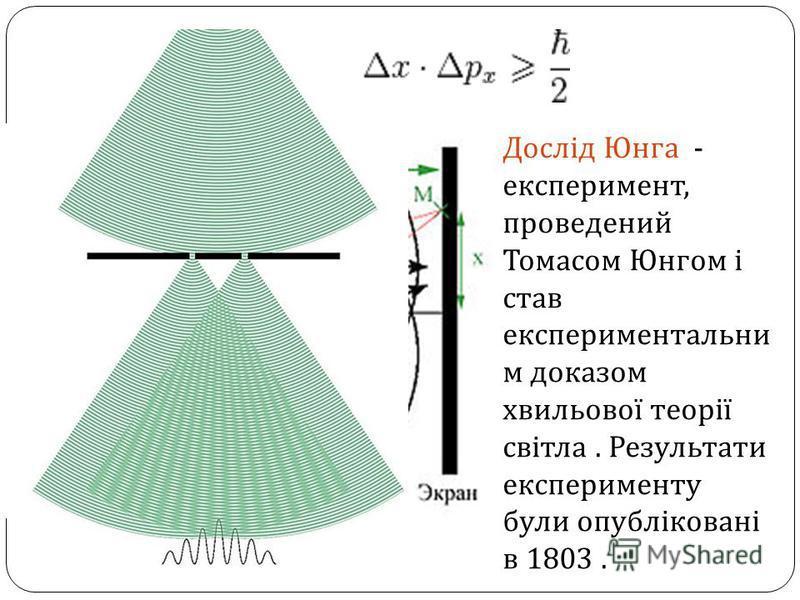 Дослід Юнга - експеримент, проведений Томасом Юнгом і став експериментальни м доказом хвильової теорії світла. Результати експерименту були опубліковані в 1803.