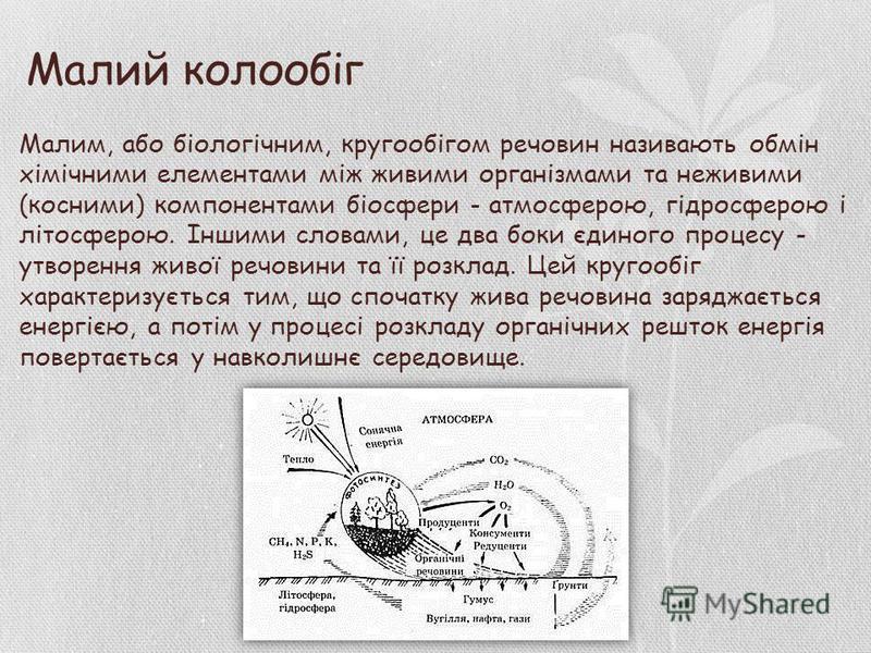 Малий колообіг Малим, або біологічним, кругообігом речовин називають обмін хімічними елементами між живими організмами та неживими (косними) компонентами біосфери - атмосферою, гідросферою і літосферою. Іншими словами, це два боки єдиного процесу - у