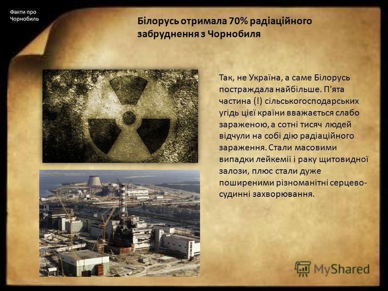 Факти про Чорнобиль Білорусь отримала 70% радіаційного забруднення з Чорнобиля Так, не Україна, а саме Білорусь постраждала найбільше. П'ята частина (!) сільськогосподарських угідь цієї країни вважається слабо зараженою, а сотні тисяч людей відчули н